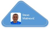 Stevo Malinović